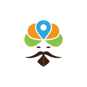 GPS Travel Guru